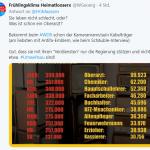 Die Gehälter der Staatsfunk-Indentanten
